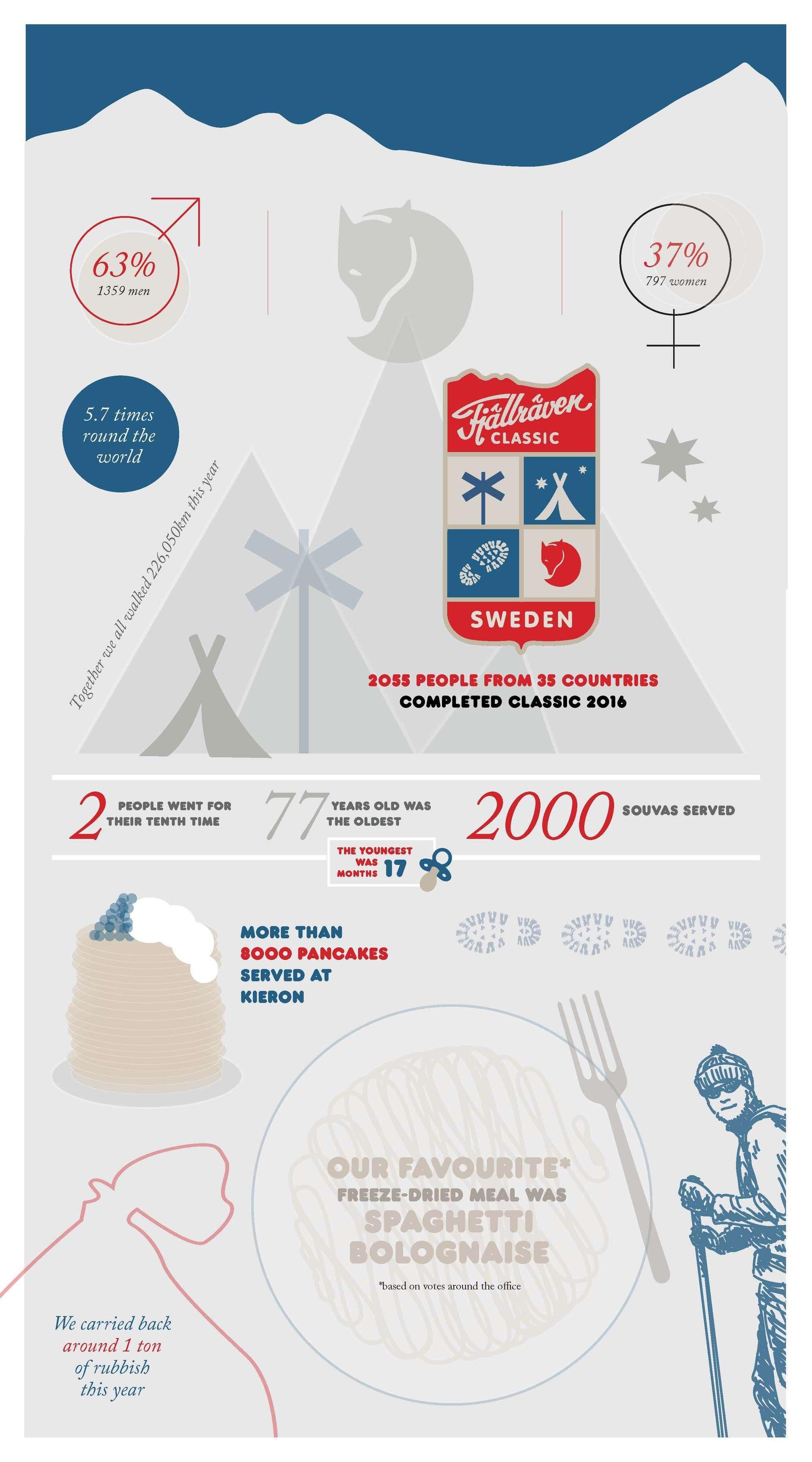 Infographics_classicV2[1]